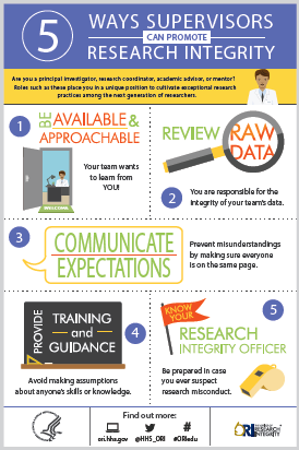 Infographic - 5 ways supervisors can promote research integrity